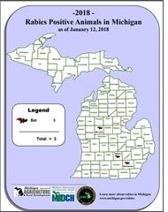Rabies in Michigan